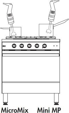 Комплект ручных миксеров Robot Coupe MicroMix (6 шт.) - 5